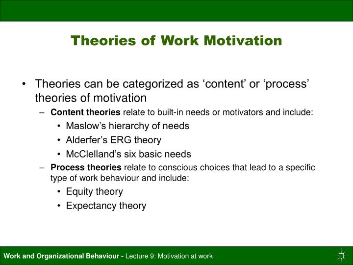 Theories of Work Motivation