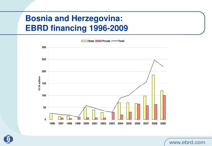 Bosnia and Herzegovina: