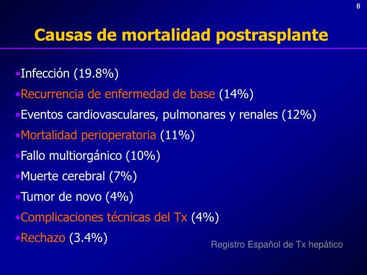 Causas de mortalidad postrasplante