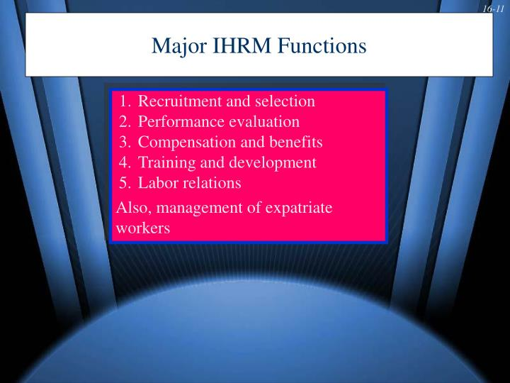 Major IHRM Functions