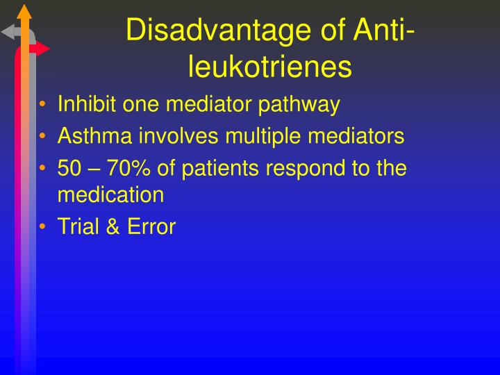 Disadvantage of Anti-leukotrienes
