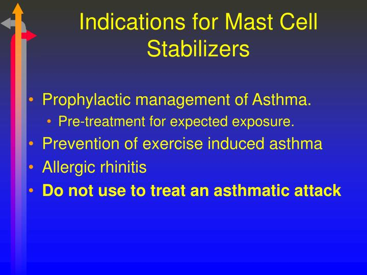 Indications for Mast Cell Stabilizers