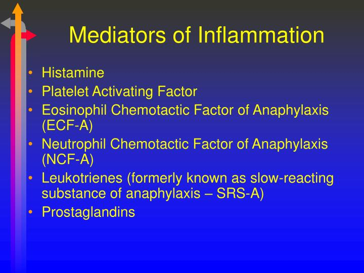 Mediators of Inflammation
