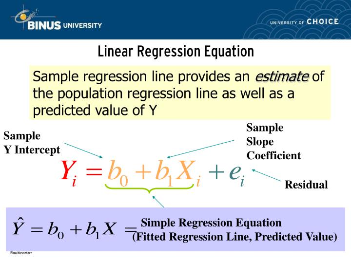Linear Regression Equation