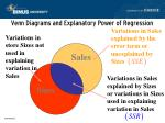 venn diagrams and explanatory power of regression
