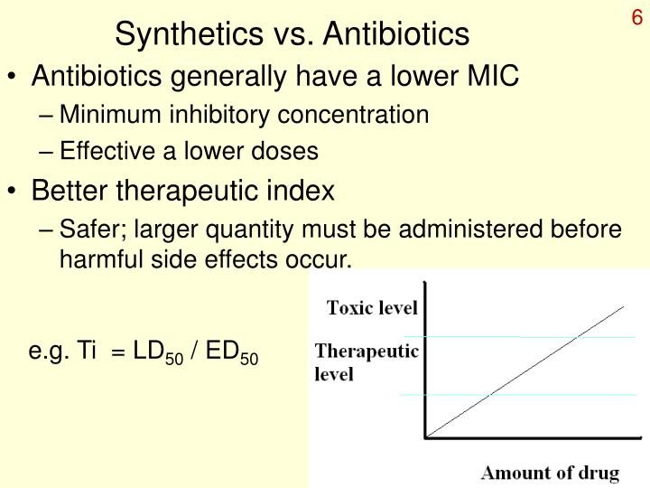 Synthetics vs. Antibiotics