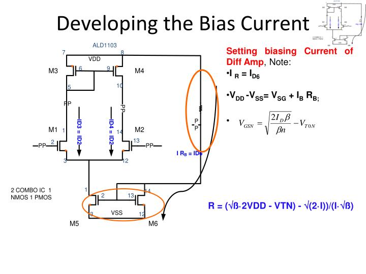 Developing the Bias Current
