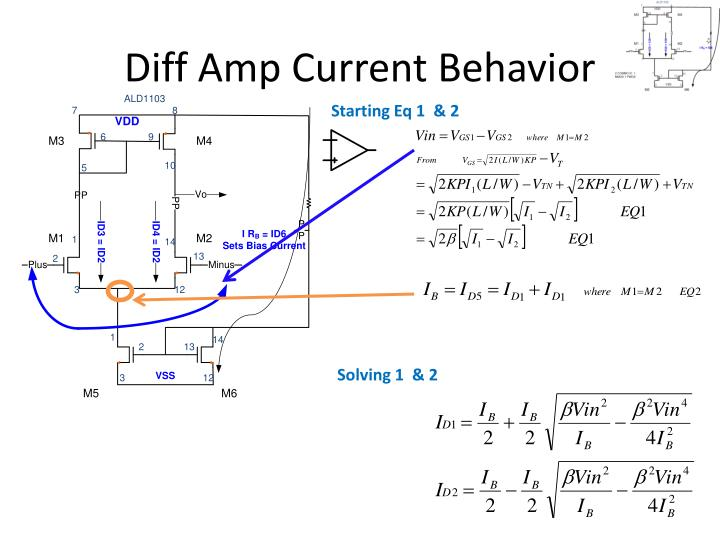 Diff Amp Current Behavior
