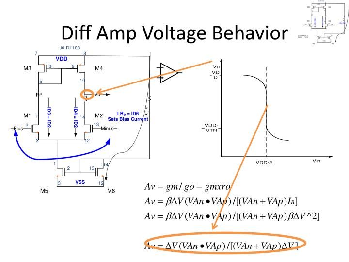 Diff Amp Voltage Behavior