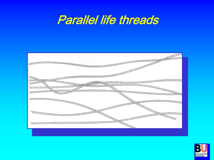 Parallel life threads