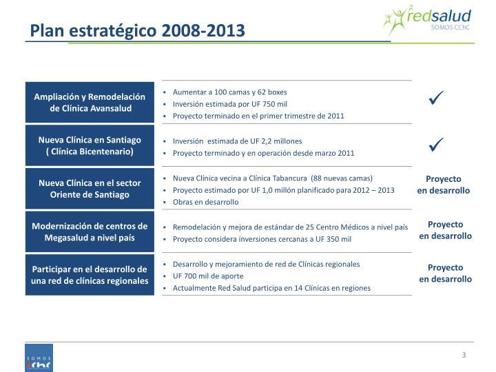 Plan estratégico 2008-2013