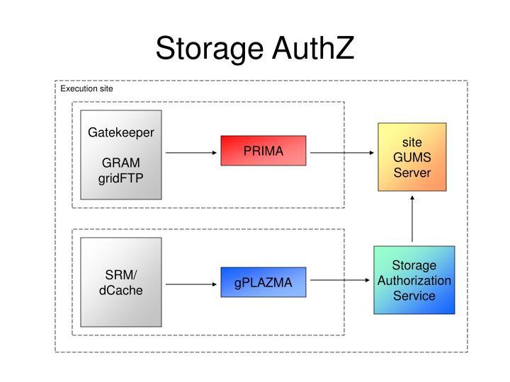 Storage AuthZ
