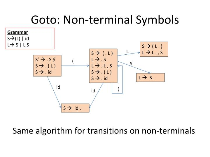 Goto: Non-terminal Symbols