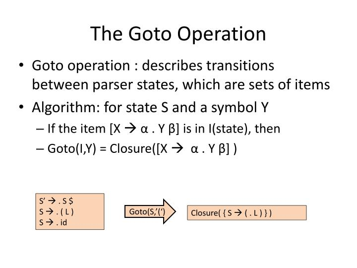 The Goto Operation
