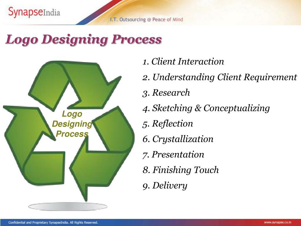 Logo Designing Process