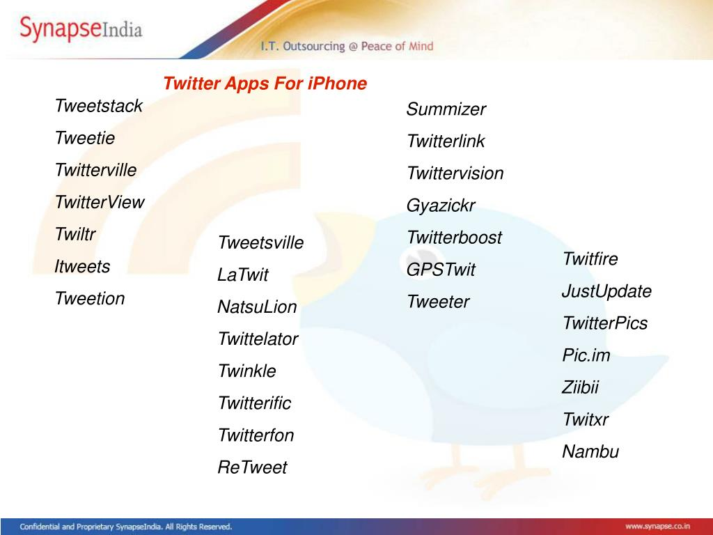Twitter Apps For iPhone