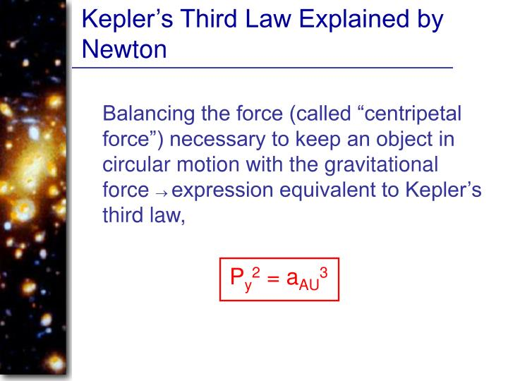 Kepler's Third Law Explained by Newton