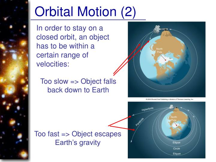 Orbital Motion (2)