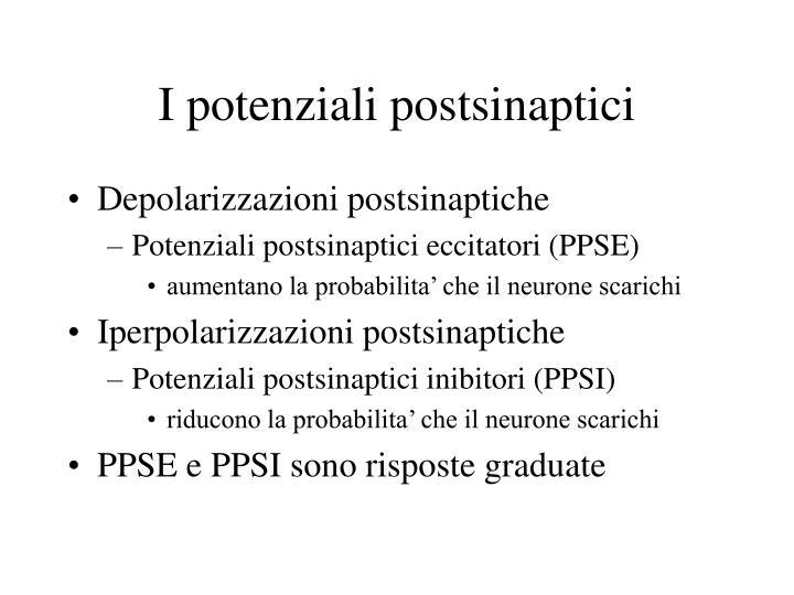 I potenziali postsinaptici