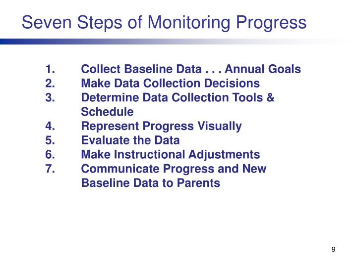 Seven Steps of Monitoring Progress
