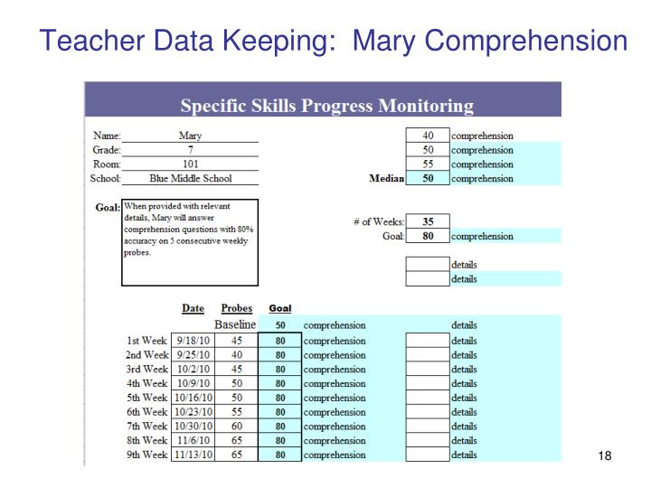 Teacher Data Keeping:  Mary Comprehension