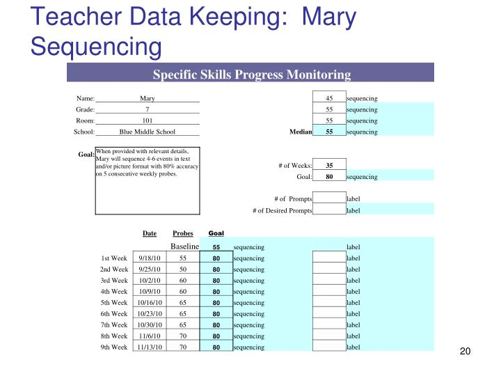 Teacher Data Keeping:  Mary Sequencing