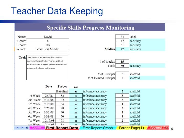 Teacher Data Keeping
