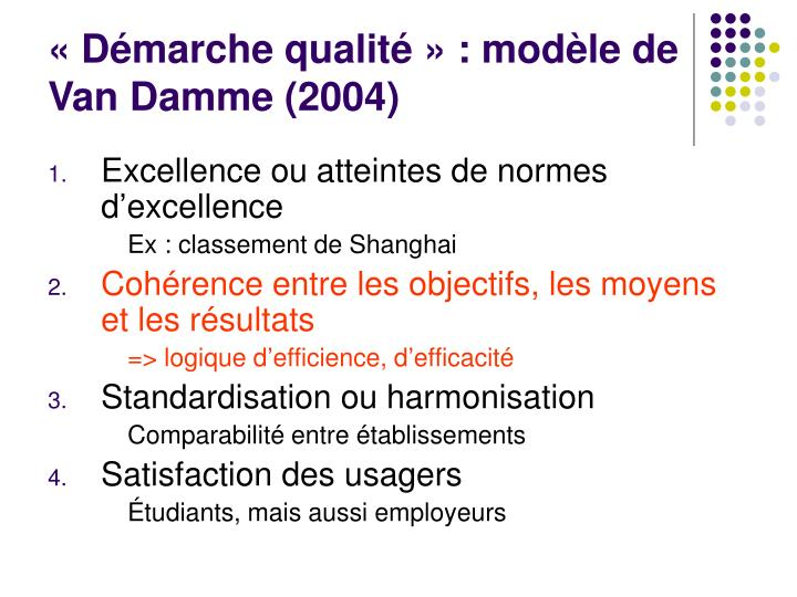 « Démarche qualité » : modèle de Van Damme (2004)
