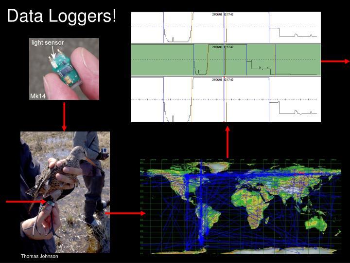Data Loggers!