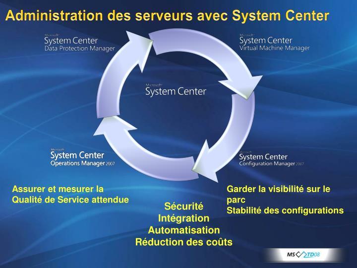Administration des serveurs avec System Center