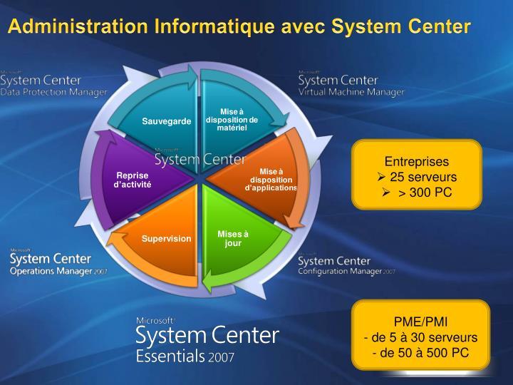Administration Informatique avec