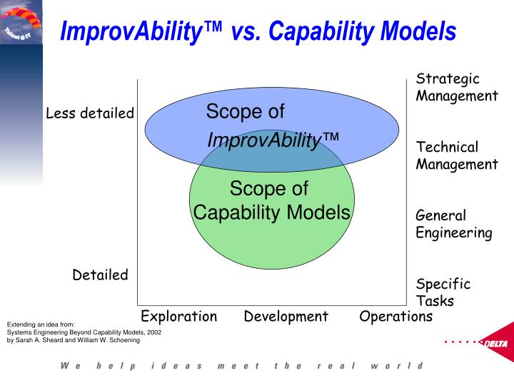 ImprovAbility™ vs. Capability Models