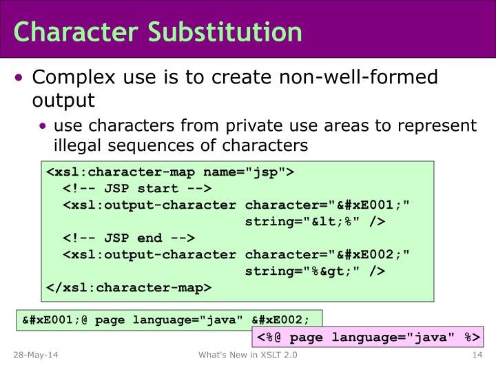Character Substitution