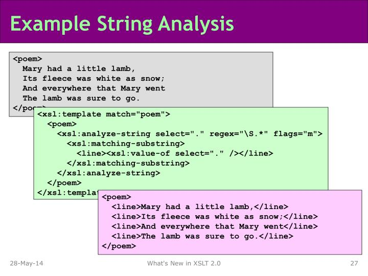 Example String Analysis
