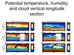 potential temperature humidity and cloud vertical longitude section