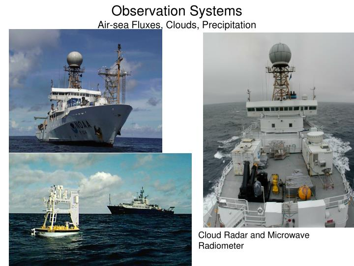 Observation Systems