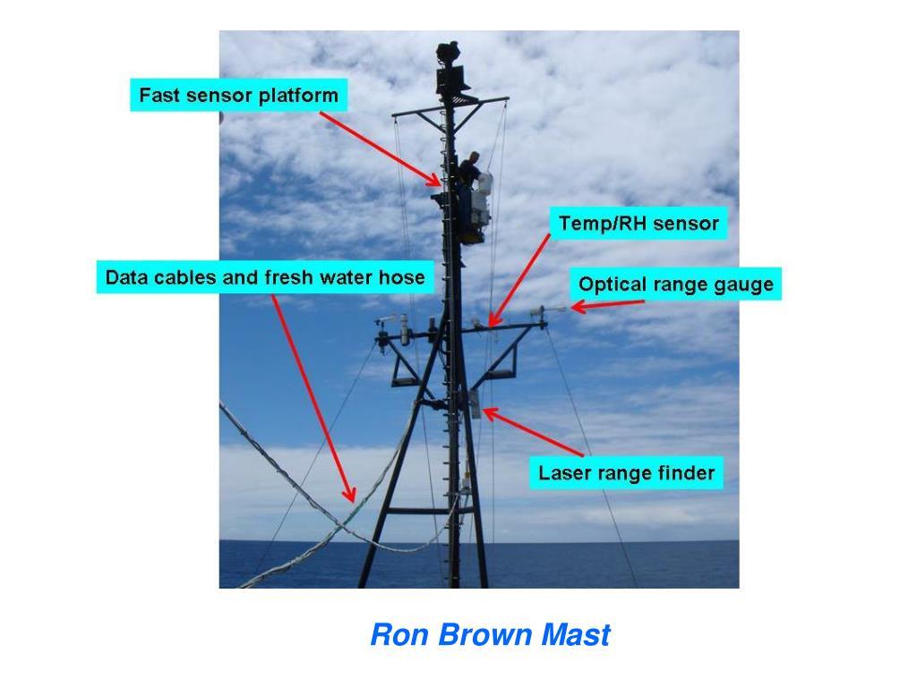 Ron Brown Mast