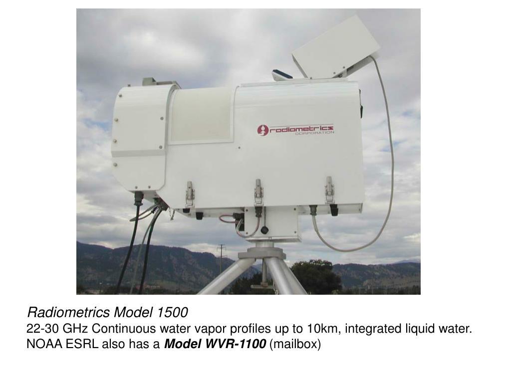 Radiometrics Model 1500