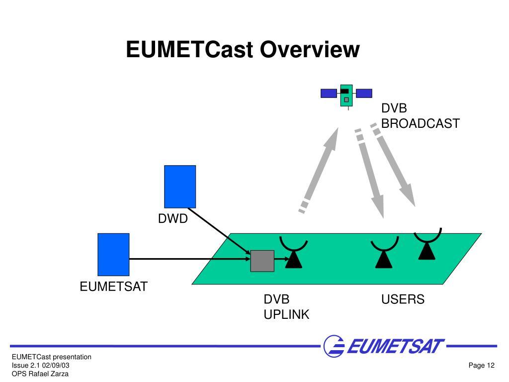 EUMETCast Overview