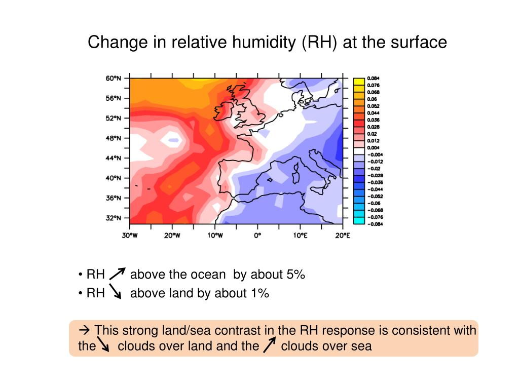 Change in relative humidity (RH) at the surface