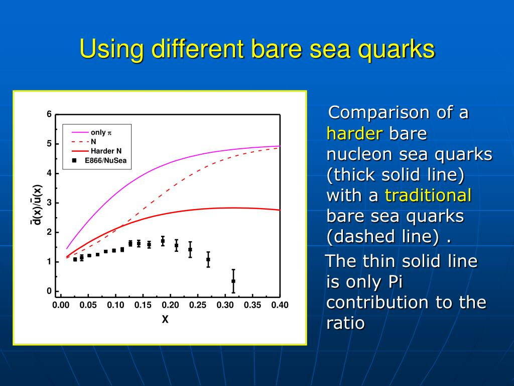Using different bare sea quarks