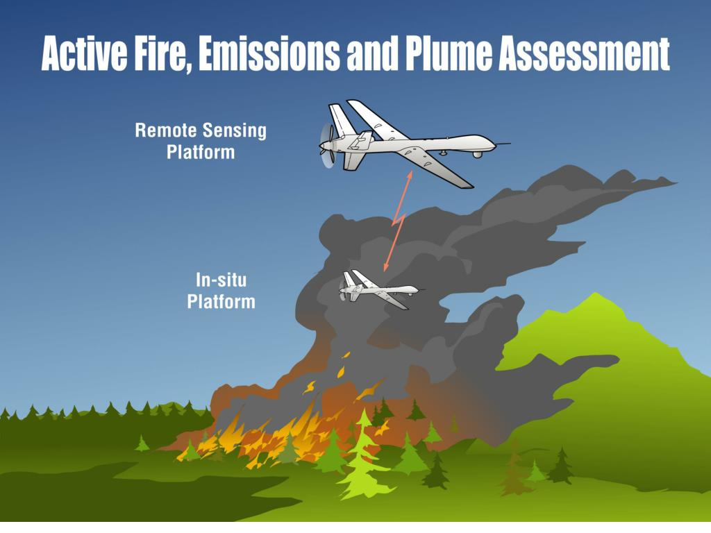 Active Fire, Emissions, and Plume Assessment, cont'd