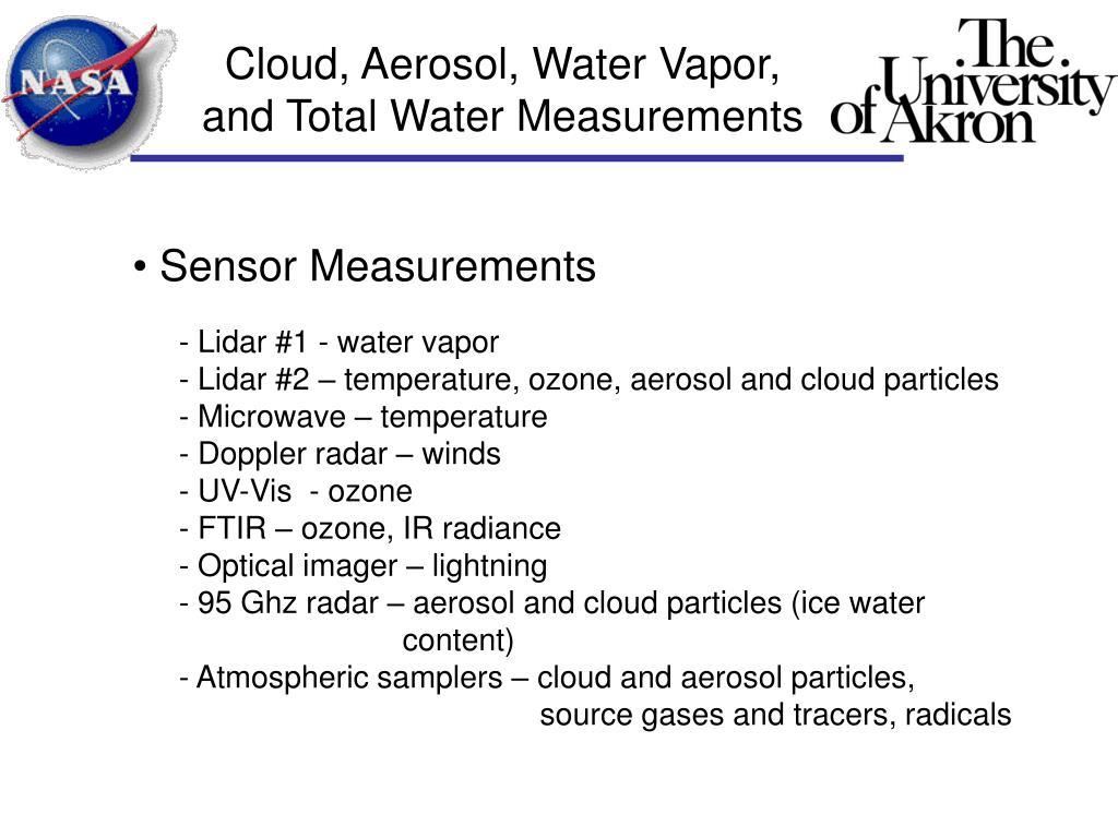 Cloud, Aerosol, Water Vapor,