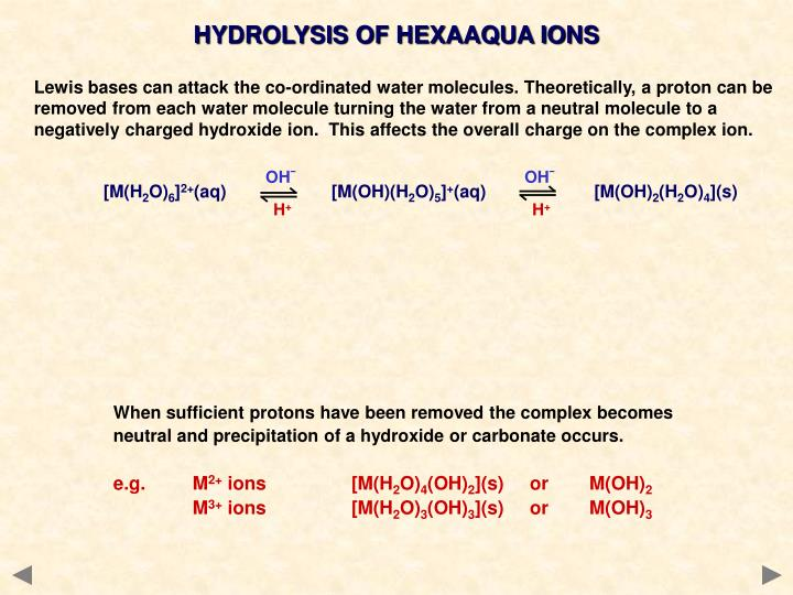 HYDROLYSIS OF HEXAAQUA IONS