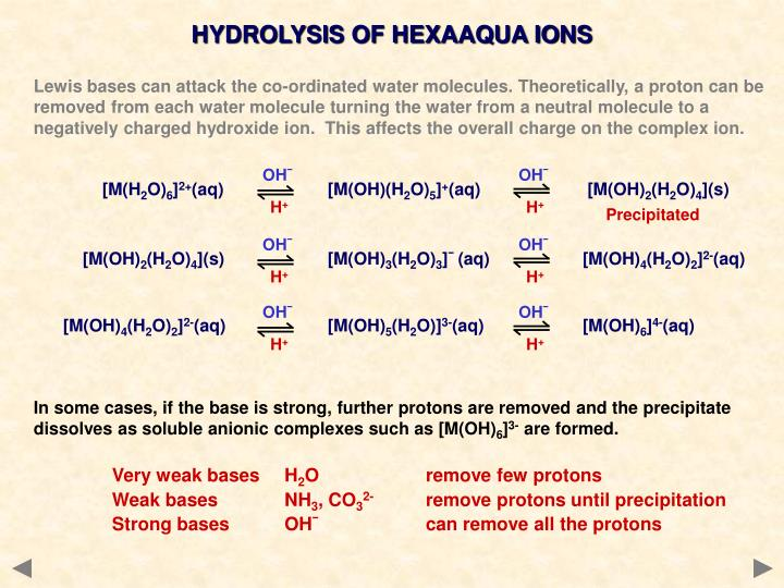 HYDROLYSIS OF HEXAAQUA IONS