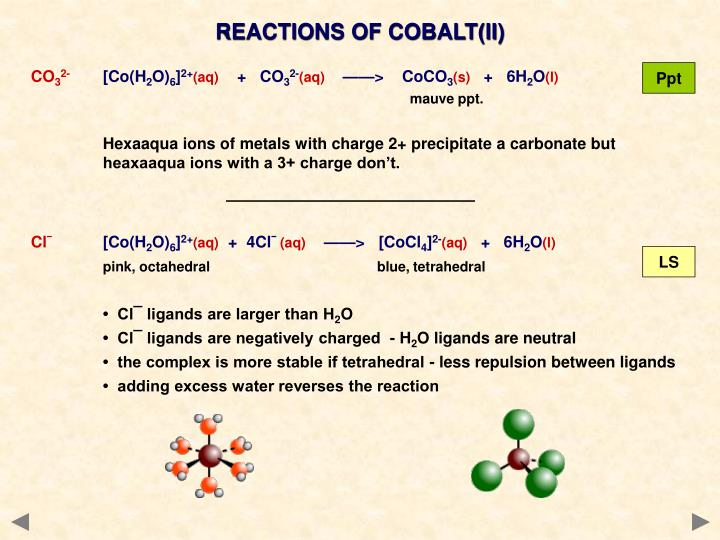 REACTIONS OF COBALT(II)