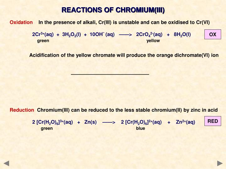 REACTIONS OF CHROMIUM(III)
