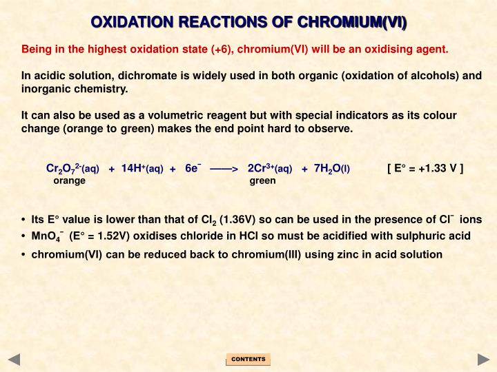 OXIDATION REACTIONS OF CHROMIUM(VI)