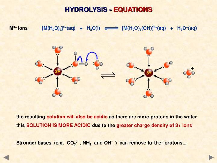 HYDROLYSIS -