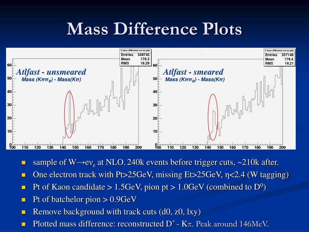 Mass Difference Plots